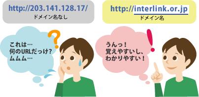 固定IPアドレスの教科書 - 固定I...